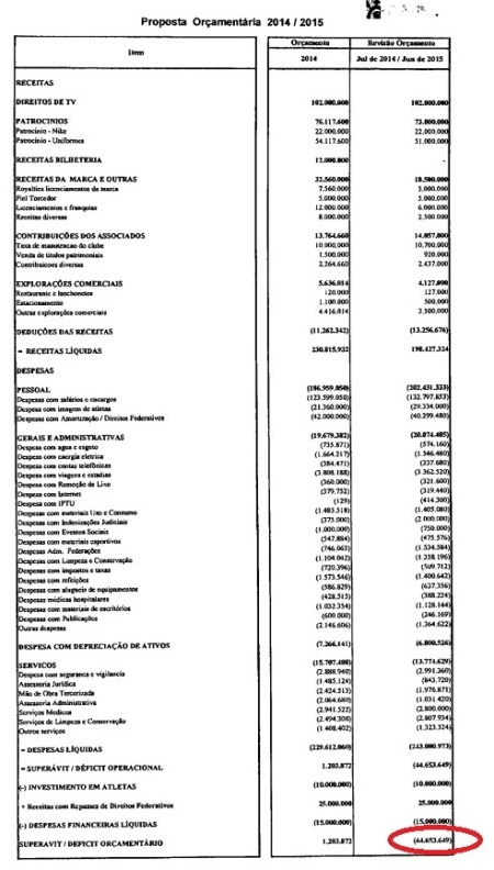orçamento cori 3